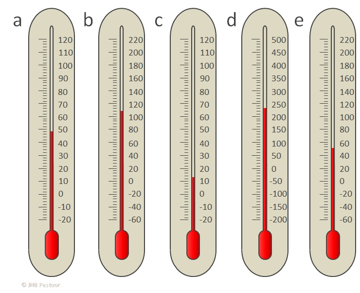 Free Porn Thermometers 112